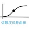 信頼度成長曲線を使って品質管理をする!